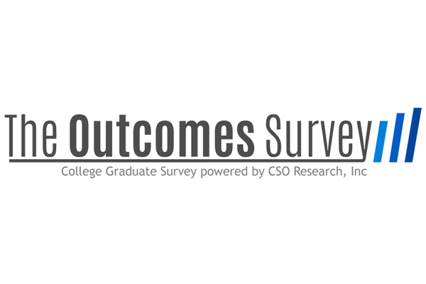 The Outcomes Survey Branding