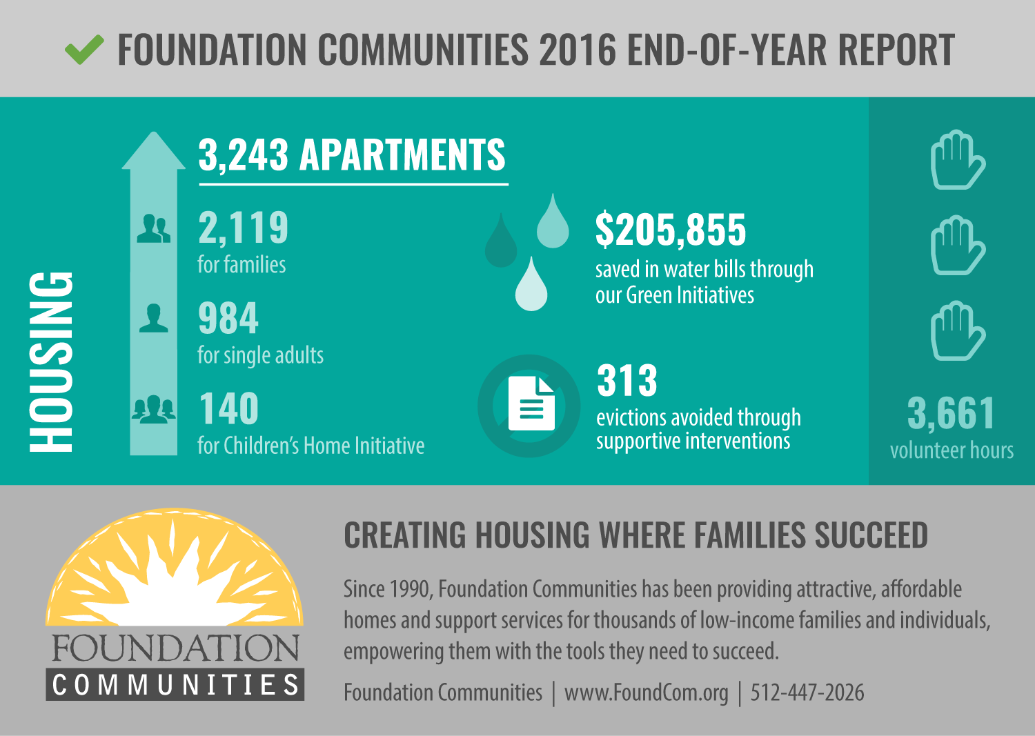 Foundation Communities Infographic - 2016 Housing Report