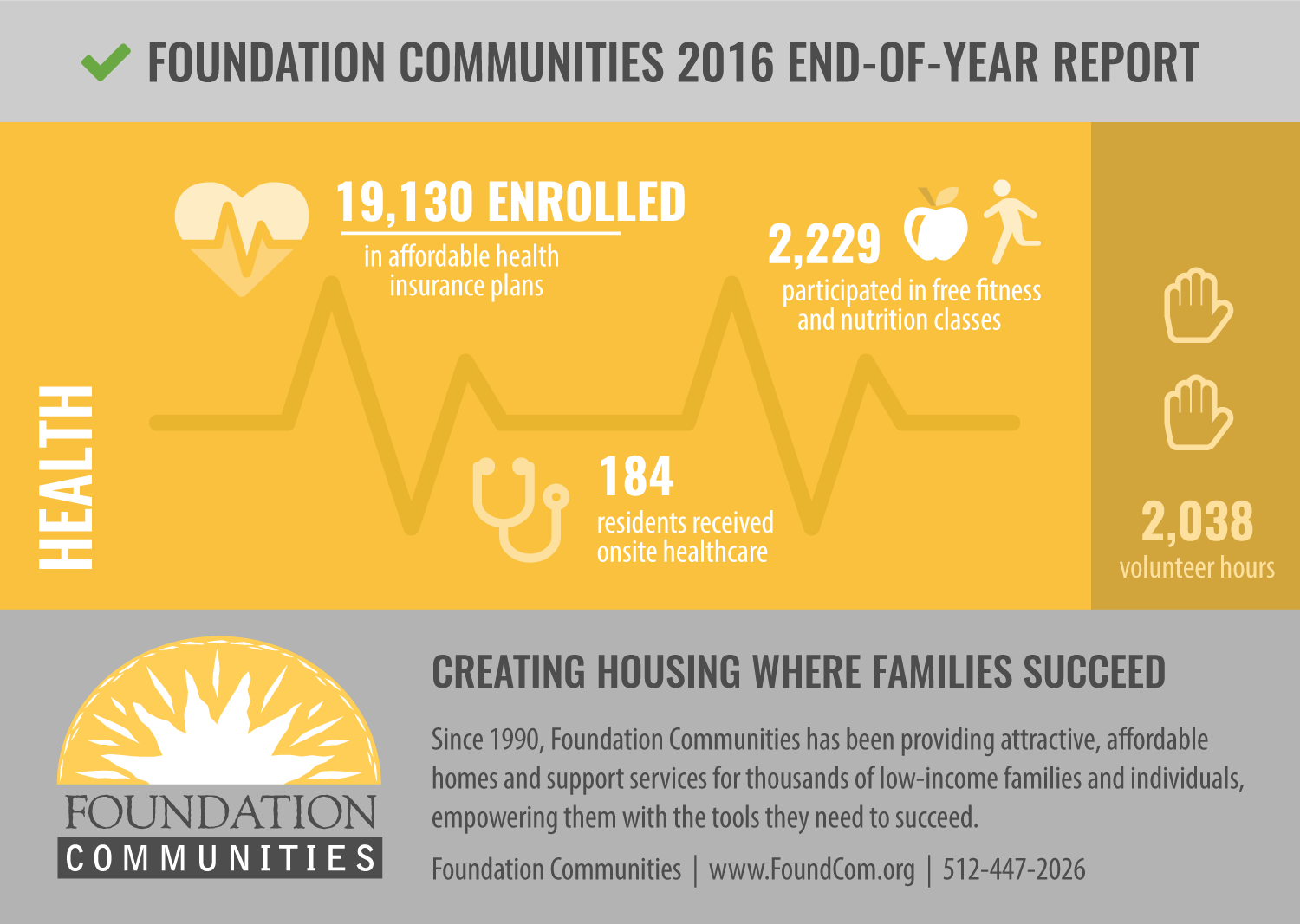 Foundation Communities Infographic - 2016 Health Report